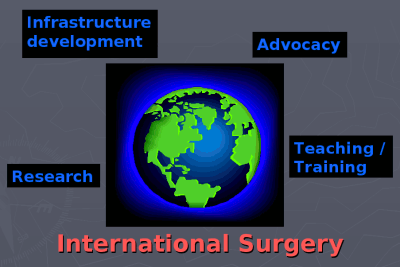 The Place Of Surgery In International Development